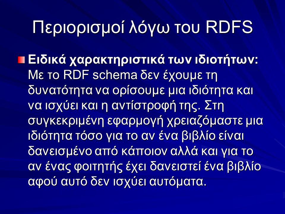 Περιορισμοί λόγω του RDFS Ειδικά χαρακτηριστικά των ιδιοτήτων: Με το RDF schema δεν έχουμε τη δυνατότητα να ορίσουμε μια ιδιότητα και να ισχύει και η αντίστροφή της.