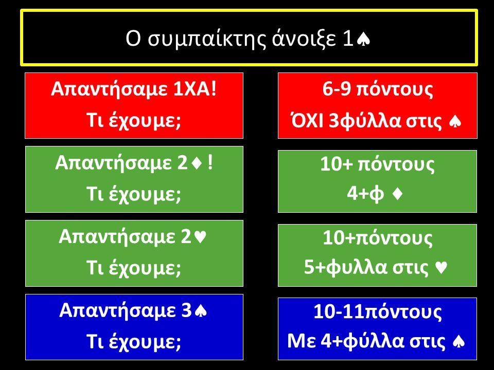Ο συμπαίκτης άνοιξε 1  Απαντήσαμε 1ΧΑ! Τι έχουμε; Απαντήσαμε 2  ! Τι έχουμε; Απαντήσαμε 2 Τι έχουμε; 6-9 πόντους ΌΧΙ 3φύλλα στις  10+ πόντους 4+φ 