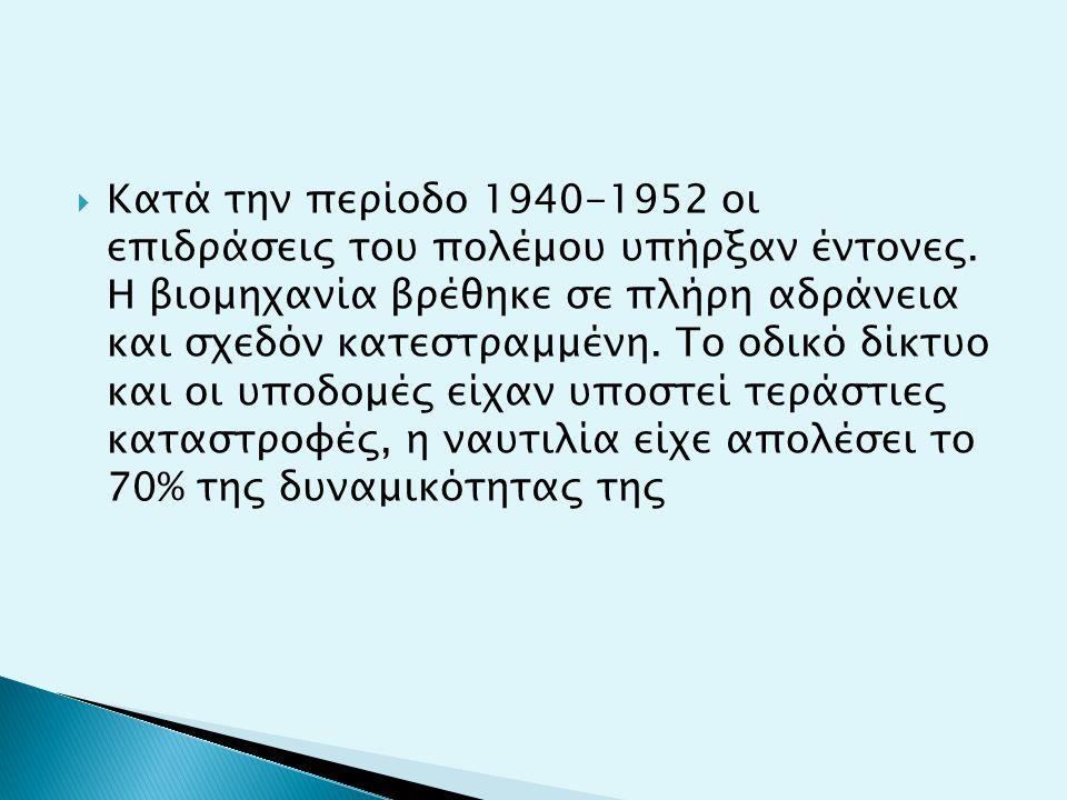  Κατά την περίοδο 1940-1952 οι επιδράσεις του πολέμου υπήρξαν έντονες. Η βιομηχανία βρέθηκε σε πλήρη αδράνεια και σχεδόν κατεστραμμένη. Το οδικό δίκτ