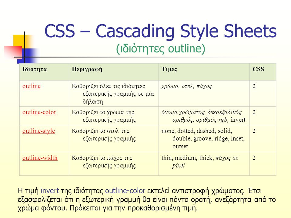 CSS – Cascading Style Sheets (ιδιότητες outline) ΙδιότηταΠεριγραφήΤιμέςCSS outlineΚαθορίζει όλες τις ιδιότητες εξωτερικής γραμμής σε μία δήλωση χρώμα, στυλ, πάχος2 outline-colorΚαθορίζει το χρώμα της εξωτερικής γραμμής όνομα χρώματος, δεκαεξαδικός αριθμός, αριθμός rgb, invert 2 outline-styleΚαθορίζει το στυλ της εξωτερικής γραμμής none, dotted, dashed, solid, double, groove, ridge, inset, outset 2 outline-widthΚαθορίζει το πάχος της εξωτερικής γραμμής thin, medium, thick, πάχος σε pixel 2 Η τιμή invert της ιδιότητας outline-color εκτελεί αντιστροφή χρώματος.