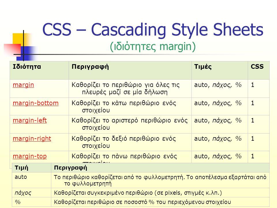 CSS – Cascading Style Sheets (ιδιότητες margin) ΙδιότηταΠεριγραφήΤιμέςCSS marginΚαθορίζει το περιθώριο για όλες τις πλευρές μαζί σε μία δήλωση auto, πάχος, %1 margin-bottomΚαθορίζει το κάτω περιθώριο ενός στοιχείου auto, πάχος, %1 margin-leftΚαθορίζει το αριστερό περιθώριο ενός στοιχείου auto, πάχος, %1 margin-rightΚαθορίζει το δεξιό περιθώριο ενός στοιχείου auto, πάχος, %1 margin-topΚαθορίζει το πάνω περιθώριο ενός στοιχείου auto, πάχος, %1 ΤιμήΠεριγραφή autoΤο περιθώριο καθορίζεται από το φυλλομετρητή.