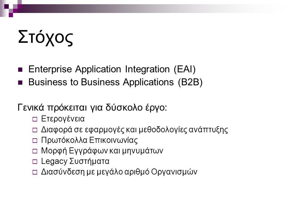 Στόχος Enterprise Application Integration (EAI) Business to Business Applications (B2B) Γενικά πρόκειται για δύσκολο έργο:  Ετερογένεια  Διαφορά σε εφαρμογές και μεθοδολογίες ανάπτυξης  Πρωτόκολλα Επικοινωνίας  Μορφή Εγγράφων και μηνυμάτων  Legacy Συστήματα  Διασύνδεση με μεγάλο αριθμό Οργανισμών