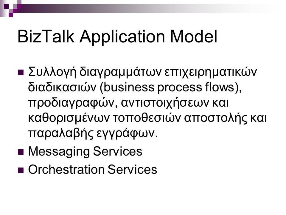BizTalk Application Model Συλλογή διαγραμμάτων επιχειρηματικών διαδικασιών (business process flows), προδιαγραφών, αντιστοιχήσεων και καθορισμένων τοποθεσιών αποστολής και παραλαβής εγγράφων.