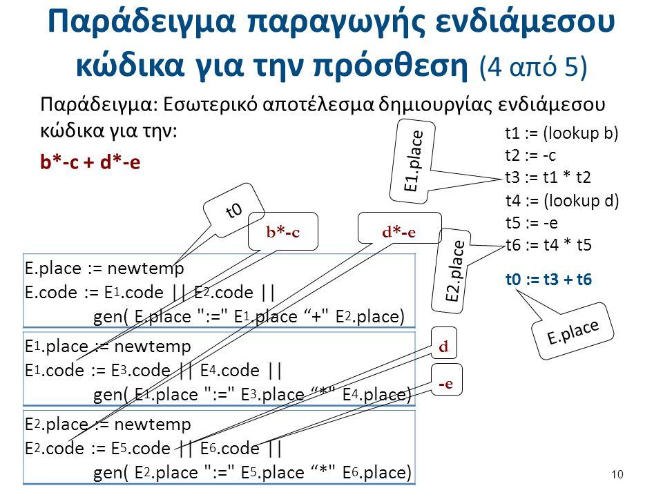 Παράδειγμα παραγωγής ενδιάμεσου κώδικα για την πρόσθεση (4 από 5) Παράδειγμα: Εσωτερικό αποτέλεσμα δημιουργίας ενδιάμεσου κώδικα για την: b*-c + d*-e
