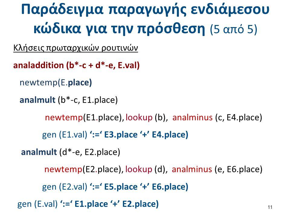 Παράδειγμα παραγωγής ενδιάμεσου κώδικα για την πρόσθεση (5 από 5) 11 Κλήσεις πρωταρχικών ρουτινών analaddition (b*-c + d*-e, E.val) newtemp(E.place) a