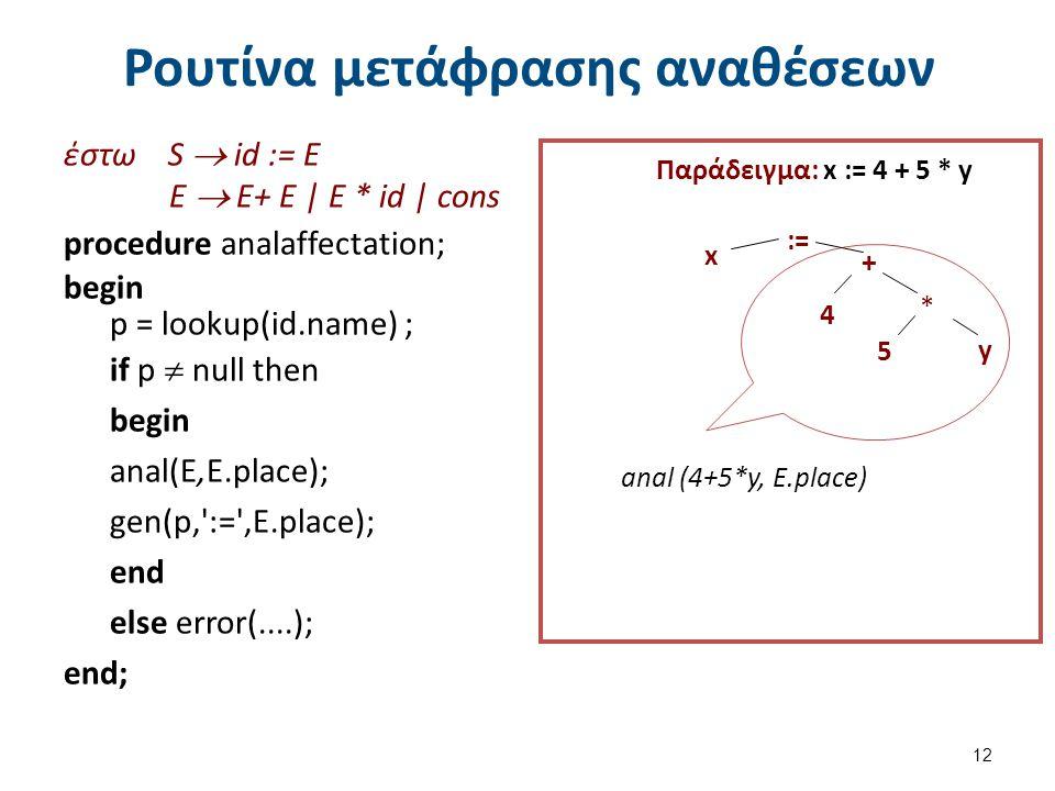 Ρουτίνα μετάφρασης αναθέσεων έστω S  id := Ε E  Ε+ E | Ε * id | cons procedure analaffectation; begin p = lookup(id.name) ; if p  null then begin