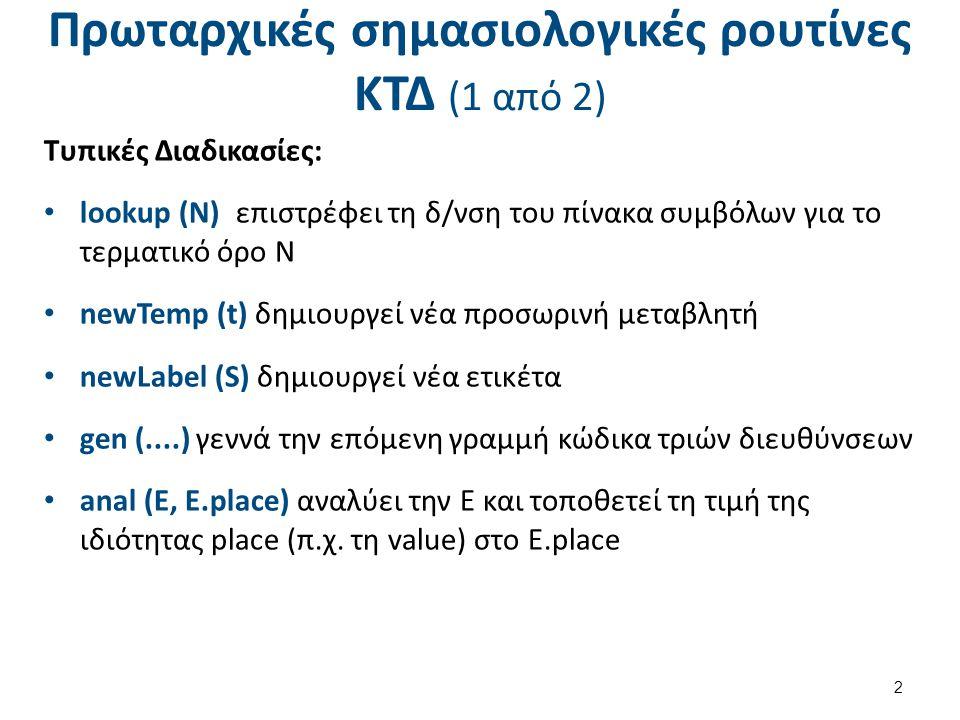 Πρωταρχικές σημασιολογικές ρουτίνες ΚΤΔ (1 από 2) Τυπικές Διαδικασίες: lookup (N) επιστρέφει τη δ/νση του πίνακα συμβόλων για το τερματικό όρο Ν newTe