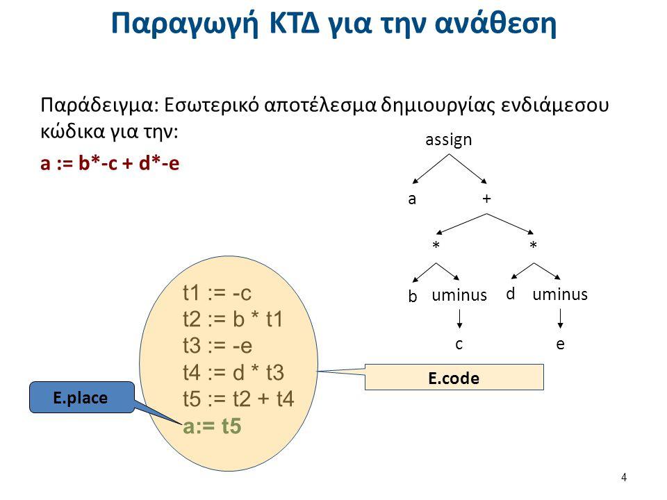 Παραγωγή ΚΤΔ για την ανάθεση Παράδειγμα: Εσωτερικό αποτέλεσμα δημιουργίας ενδιάμεσου κώδικα για την: a := b*-c + d*-e 4 t1 := -c t2 := b * t1 t3 := -e