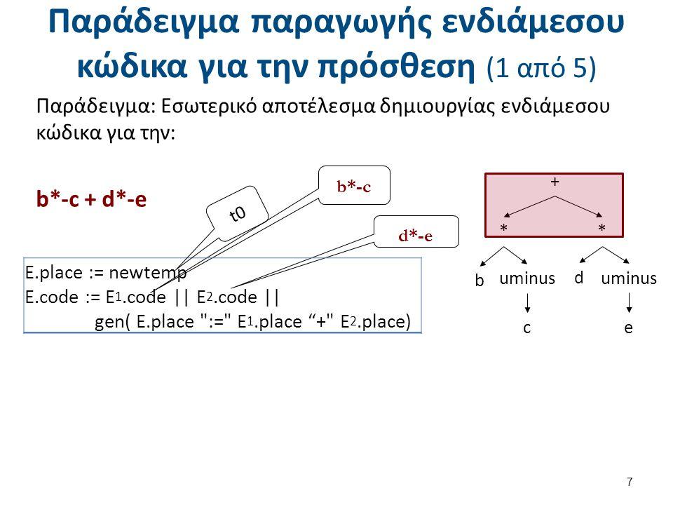 Παράδειγμα παραγωγής ενδιάμεσου κώδικα για την πρόσθεση (1 από 5) Παράδειγμα: Εσωτερικό αποτέλεσμα δημιουργίας ενδιάμεσου κώδικα για την: b*-c + d*-e