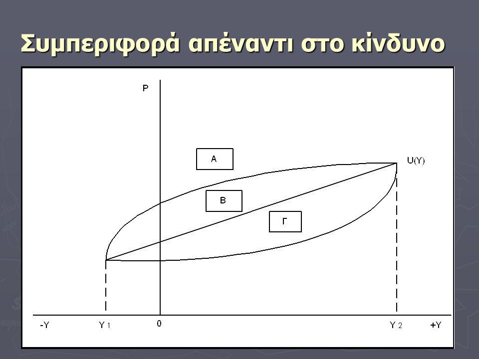Κόστος Κινδύνου Ας υποθέσουμε ότι μια μεταβλητή Υ έχει δύο ενδεχόμενα Υ1 και Υ2 με πιθανότητα εμφάνισης Ρ1 και Ρ2 αντίστοιχα.