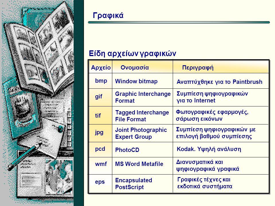Αρχείο bmp gif tif jpg ΟνομασίαΠεριγραφή Window bitmap Graphic Interchange Format Tagged Interchange File Format Joint Photographic Expert Group Αναπτύχθηκε για το Paintbrush Φωτογραφικές εφαρμογές, σάρωση εικόνων Συμπίεση ψηφιογραφικών με επιλογή βαθμού συμπίεσης Είδη αρχείων γραφικών Συμπίεση ψηφιογραφικών για το Internet pcd PhotoCD Kodak.