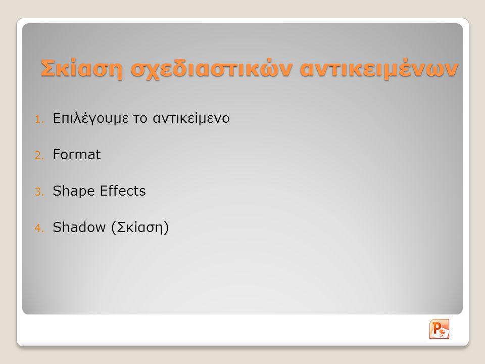 Σκίαση σχεδιαστικών αντικειμένων 1. Επιλέγουμε το αντικείμενο 2. Format 3. Shape Effects 4. Shadow (Σκίαση)