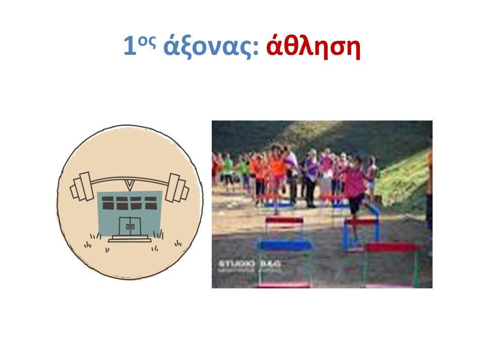 1 ος άξονας: άθληση