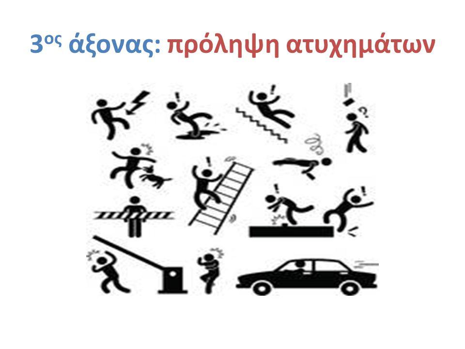 3 ος άξονας: πρόληψη ατυχημάτων