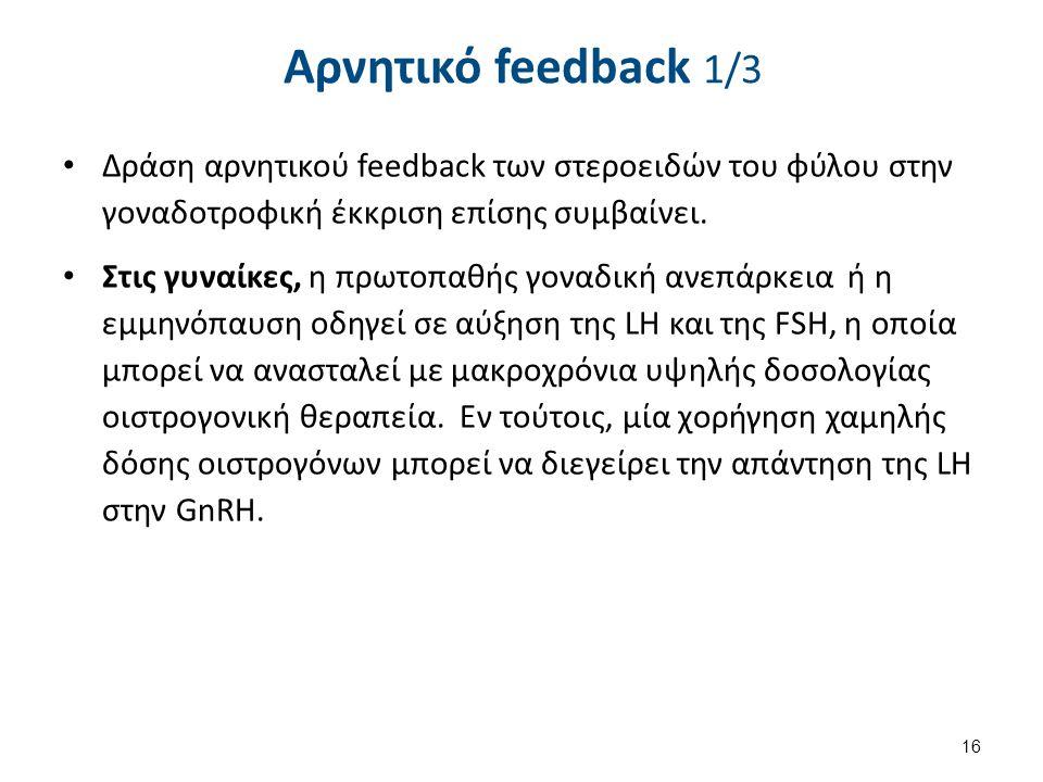 Αρνητικό feedback 1/3 Δράση αρνητικού feedback των στεροειδών του φύλου στην γοναδοτροφική έκκριση επίσης συμβαίνει. Στις γυναίκες, η πρωτοπαθής γοναδ