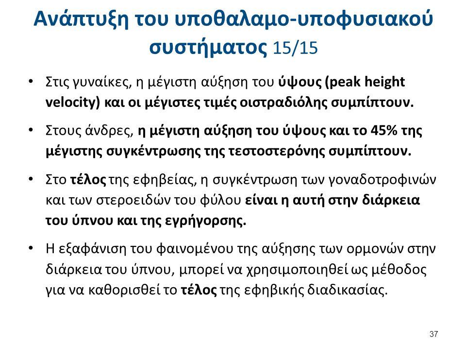 Στις γυναίκες, η μέγιστη αύξηση του ύψους (peak height velocity) και οι μέγιστες τιμές οιστραδιόλης συμπίπτουν. Στους άνδρες, η μέγιστη αύξηση του ύψο