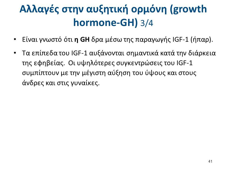 Αλλαγές στην αυξητική ορμόνη (growth hormone-GH) 3/4 Είναι γνωστό ότι η GH δρα μέσω της παραγωγής IGF-1 (ήπαρ). Τα επίπεδα του IGF-1 αυξάνονται σημαντ