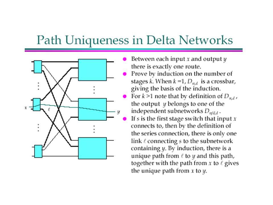 Άλλες εναλλακτικες (πλην buffering, deflection) d-dilation όπου ο κάθε συνδεσμος αντικαθισταται από d διαφορετικους συνδεσμους( d=2 στο σχημα) r-replication όπου εχουμε r διαφορετικα παραλληλα αντιγραφα του ΜΙΝ ( d=2 στο σχημα)