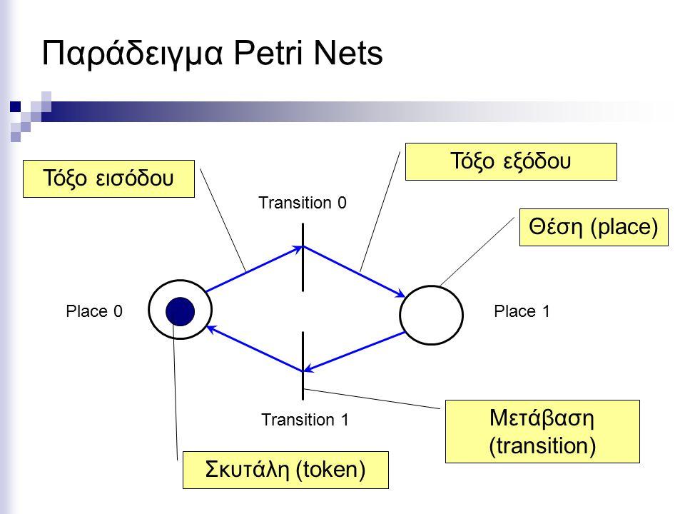 Παράδειγμα Petri Nets Place 0Place 1 Transition 1 Transition 0 Θέση (place) Μετάβαση (transition) Τόξο εισόδου Τόξο εξόδου Σκυτάλη (token)