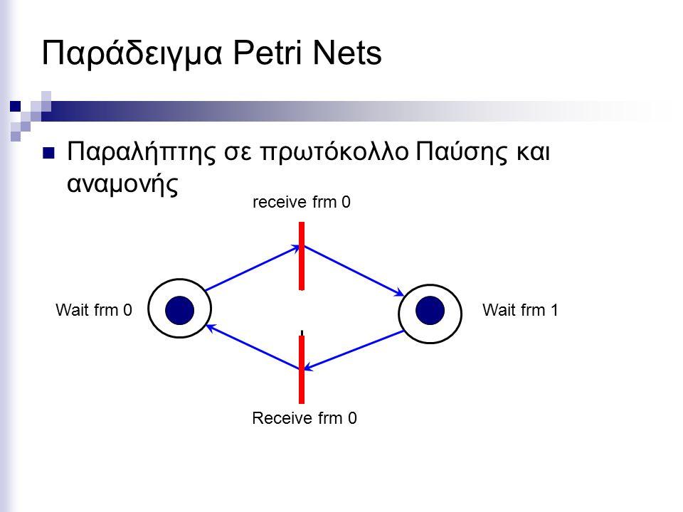 Παράδειγμα Petri Nets Παραλήπτης σε πρωτόκολλο Παύσης και αναμονής Wait frm 0Wait frm 1 Receive frm 0 receive frm 0