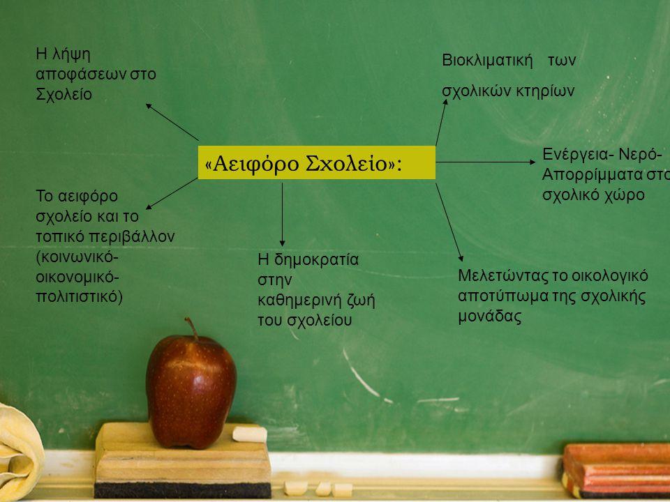 «Αειφόρο Σχολείο»: Βιοκλιματική των σχολικών κτηρίων Το αειφόρο σχολείο και το τοπικό περιβάλλον (κοινωνικό- οικονομικό- πολιτιστικό) Ενέργεια- Νερό-