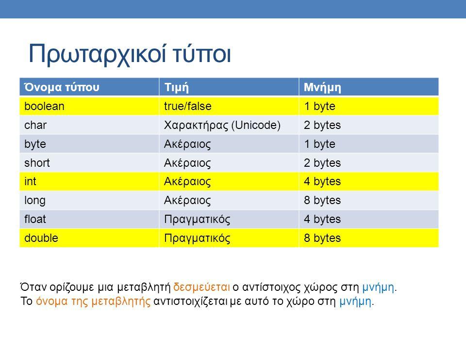 Πρωταρχικοί τύποι Όνομα τύπουΤιμήΜνήμη booleantrue/false1 byte charΧαρακτήρας (Unicode)2 bytes byteΑκέραιος1 byte shortΑκέραιος2 bytes intΑκέραιος4 by