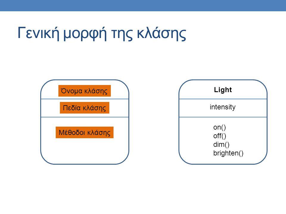 Γενική μορφή της κλάσης Όνομα κλάσης Πεδία κλάσης Μέθοδοι κλάσης Light intensity on() off() dim() brighten()