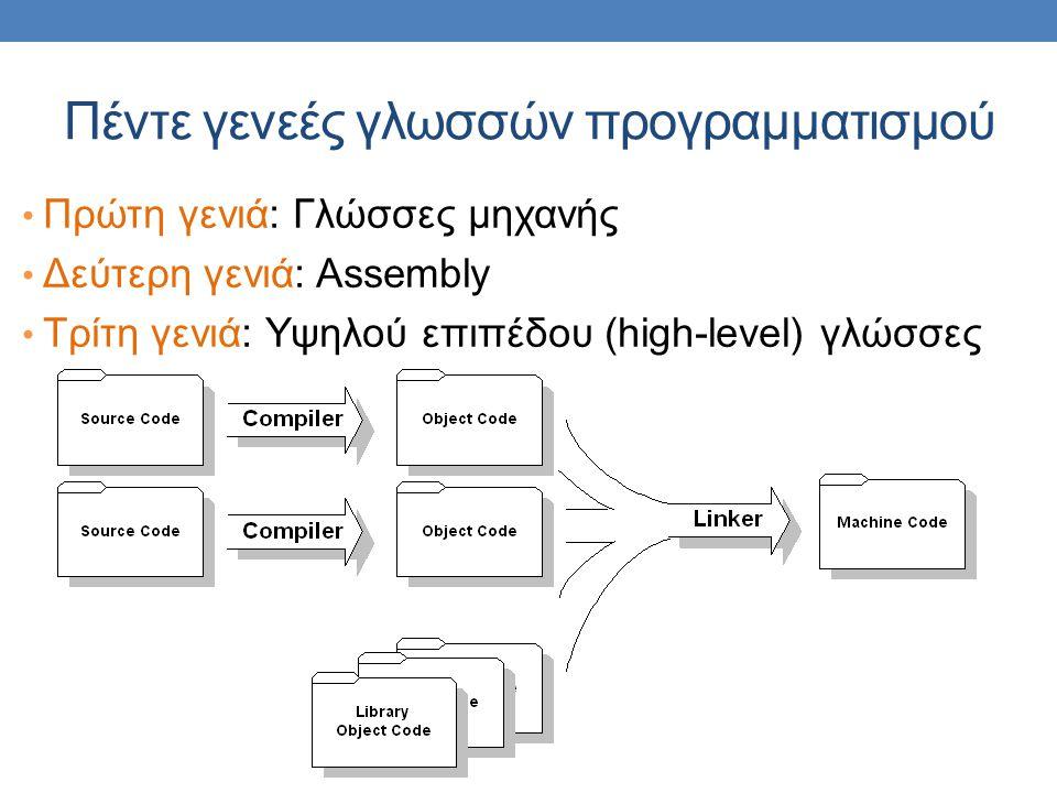 Πέντε γενεές γλωσσών προγραμματισμού Πρώτη γενιά: Γλώσσες μηχανής Δεύτερη γενιά: Assembly Τρίτη γενιά: Υψηλού επιπέδου (high-level) γλώσσες