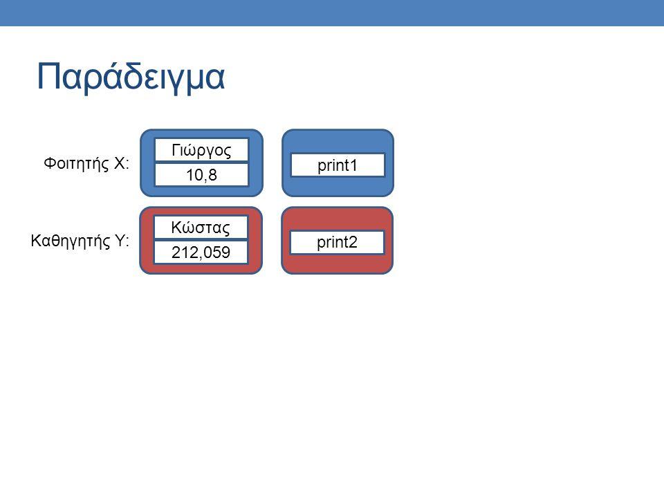 Παράδειγμα Φοιτητής Χ: 10,8 Γιώργος print1 Καθηγητής Υ: 212,059 Κώστας print2