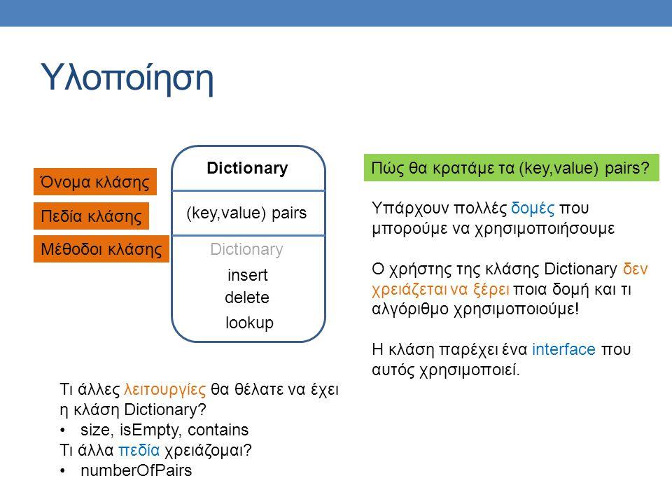 Υλοποίηση Dictionary (key,value) pairs insert delete Όνομα κλάσης Πεδία κλάσης Μέθοδοι κλάσηςDictionary lookup Πώς θα κρατάμε τα (key,value) pairs? Υπ