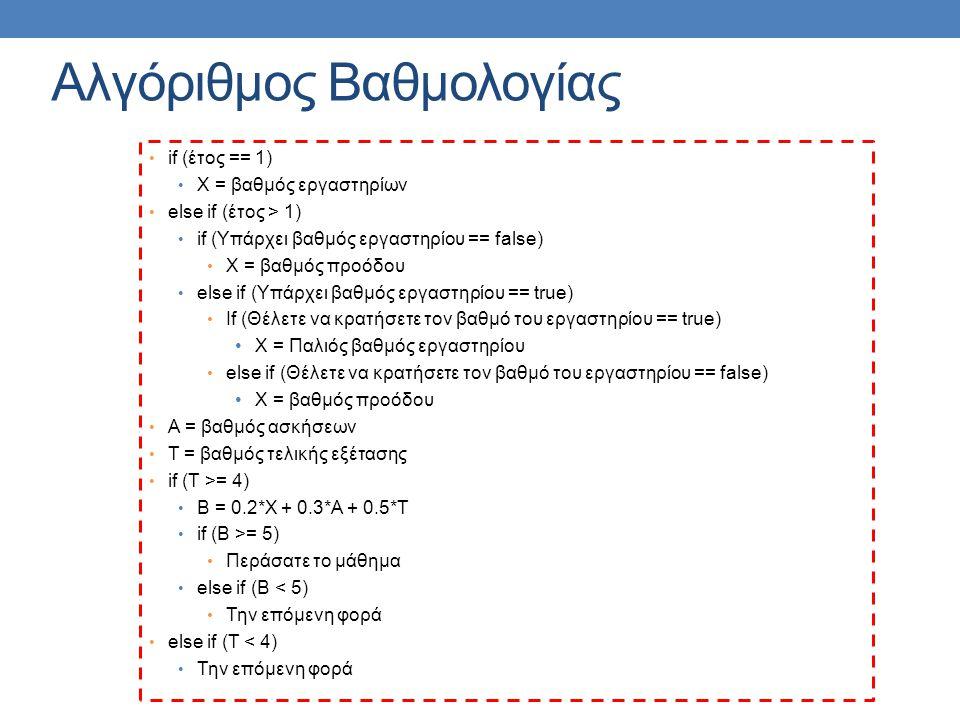 Παράδειγμα με το scope μεταβλητών Ο κώδικας έχει λάθη σε τρία σημεία public static void main(String[] args) { int y = 1; int x = 2; for (int i = 0; i < 3; i ++) { y = i; double x = i+1; int z = x+y; System.out.println( i = + i); System.out.println( y = + y); System.out.println( z = + z); } System.out.println( i = + i); System.out.println( z = + z); System.out.println( y = + y); System.out.println( x = + x); }