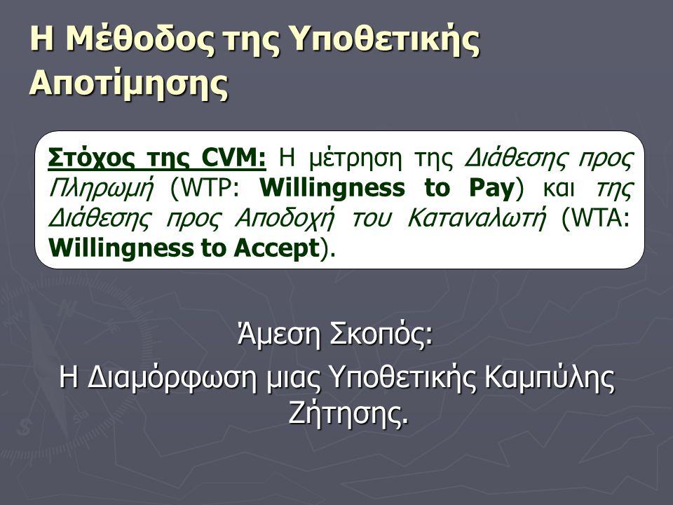 Στάδια Υποθετικής Αποτίμησης ► Καθορισμός Υποθετικής Αγοράς Στο στάδιο αυτό γίνεται ο ορισμός του αγαθού (π.χ.