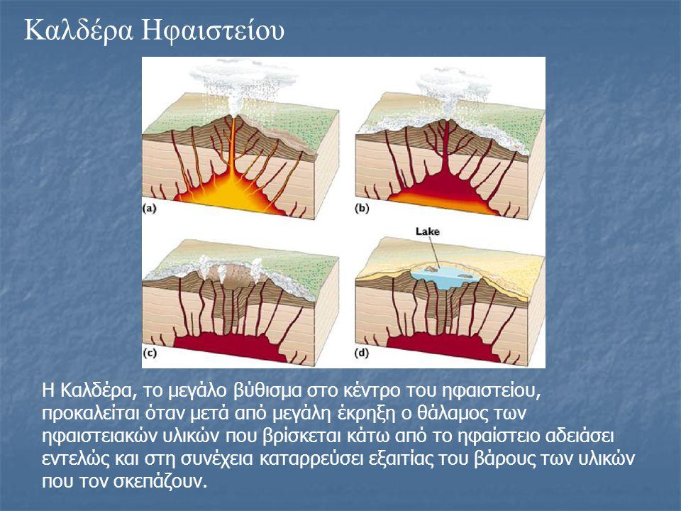 Εκρήξεις ηφαιστείων Η καλδέρα του ηφαιστείου μπορεί να γεμίσει από το νερό της βροχής και να δημιουργήσει μια λίμνη, ή από το νερό της θάλασσας οπότε, από τη μετακίνηση του θαλασσινού νερού, προκαλείται τσουνάμι.