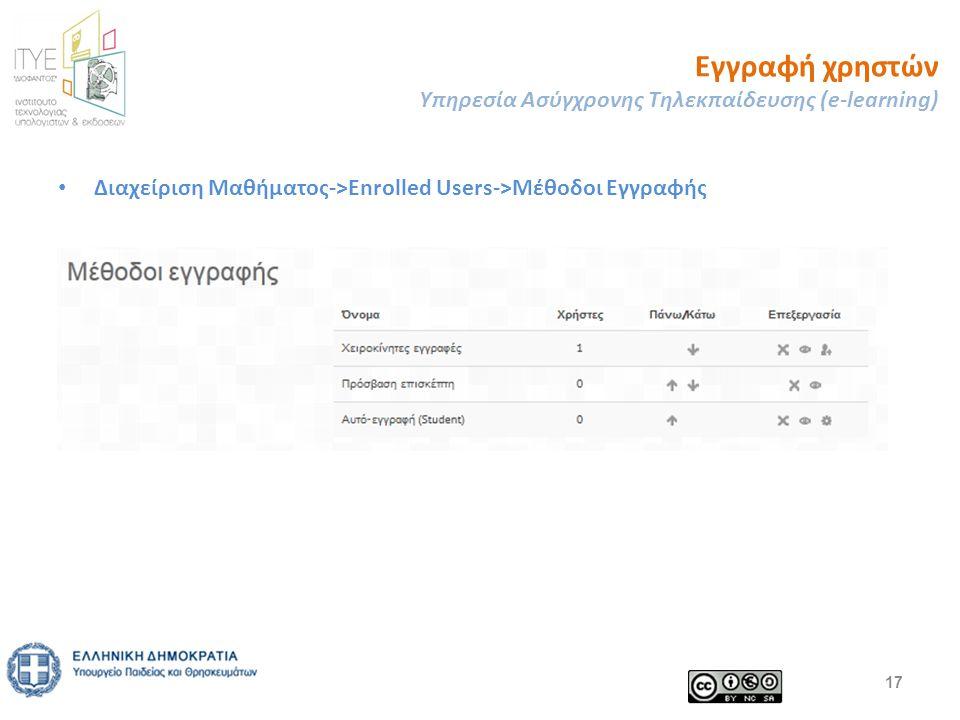 Εγγραφή χρηστών Υπηρεσία Ασύγχρονης Τηλεκπαίδευσης (e-learning) 17 Διαχείριση Μαθήματος->Enrolled Users->Μέθοδοι Εγγραφής