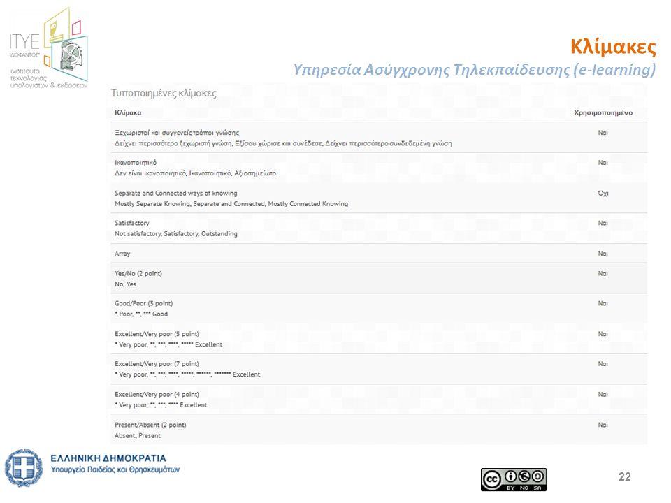 Κλίμακες Υπηρεσία Ασύγχρονης Τηλεκπαίδευσης (e-learning) 22