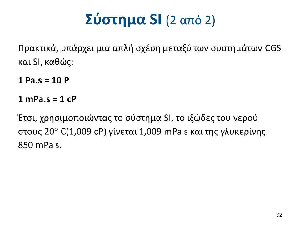 Σύστημα SI (2 από 2) Πρακτικά, υπάρχει μια απλή σχέση μεταξύ των συστημάτων CGS και SI, καθώς: 1 Pa.s = 10 Ρ 1 mPa.s = 1 cP Έτσι, χρησιμοποιώντας το σ