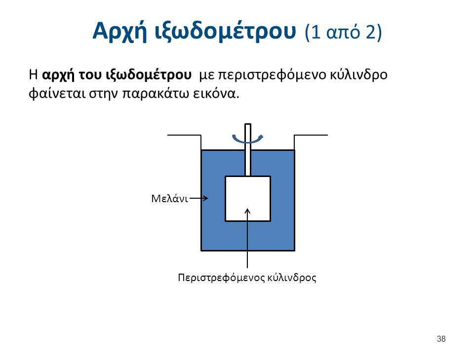 Αρχή ιξωδομέτρου (1 από 2) Η αρχή του ιξωδομέτρου με περιστρεφόμενο κύλινδρο φαίνεται στην παρακάτω εικόνα. Μελάνι Περιστρεφόμενος κύλινδρος 38
