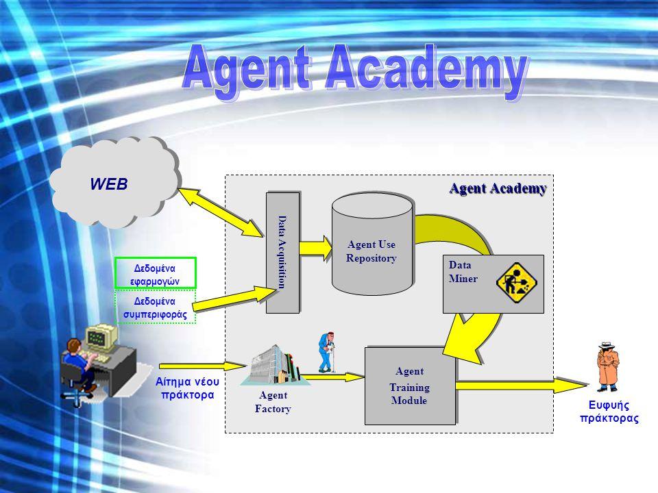 Ευφυής πράκτορας Agent Factory Data Acquisition Agent Training Module Agent Training Module Agent Use Repository Αίτημα νέου πράκτορα Agent Academy WEB Data Miner Δεδομένα εφαρμογών Δεδομένα συμπεριφοράς
