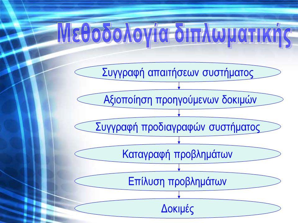 Συγγραφή απαιτήσεων συστήματος Αξιοποίηση προηγούμενων δοκιμώνΣυγγραφή προδιαγραφών συστήματοςΚαταγραφή προβλημάτωνΕπίλυση προβλημάτωνΔοκιμές