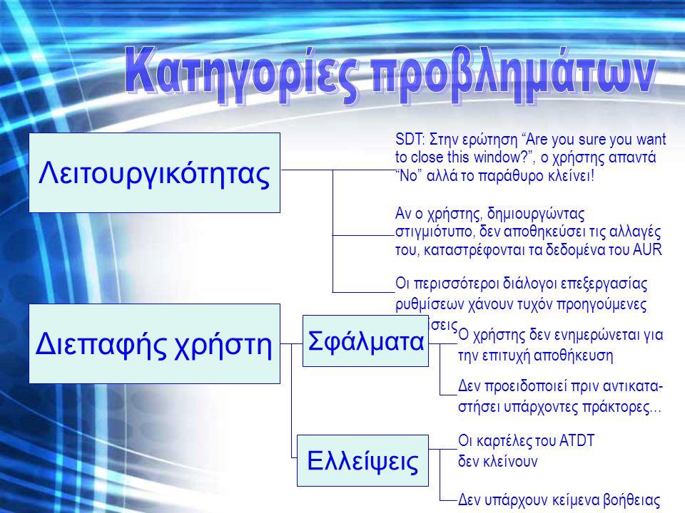 Κατευθυντήριες γραμμές:  Αλλαγές μόνο στο package του AF  Πλήρης συμβατότητα  Διατήρηση τρόπου επικοινωνίας μεταξύ AF και άλλων Υ/Σ  Ο χρήστης να έχει πλήρη έλεγχο του συστήματος (ελάχιστες «πρωτοβουλίες»)