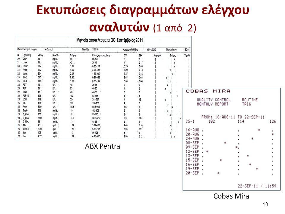 Εκτυπώσεις διαγραμμάτων ελέγχου αναλυτών (1 από 2) 10 Cobas Mira ΑΒΧ Pentra