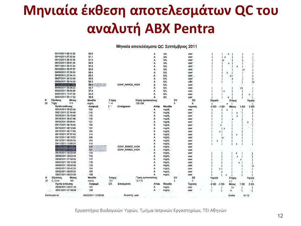 Μηνιαία έκθεση αποτελεσμάτων QC του αναλυτή ΑΒΧ Pentra 12 Εργαστήριο Βιολογικών Υγρών, Τμήμα Ιατρικών Εργαστηρίων, ΤΕΙ Αθηνών