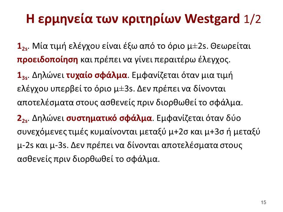 Η ερμηνεία των κριτηρίων Westgard 1/2 1 2s.Mία τιμή ελέγχου είναι έξω από το όριο μ±2s.
