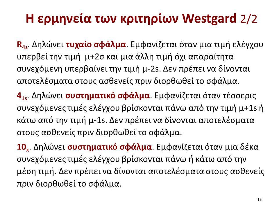 Η ερμηνεία των κριτηρίων Westgard 2/2 R 4s.Δηλώνει τυχαίο σφάλμα.