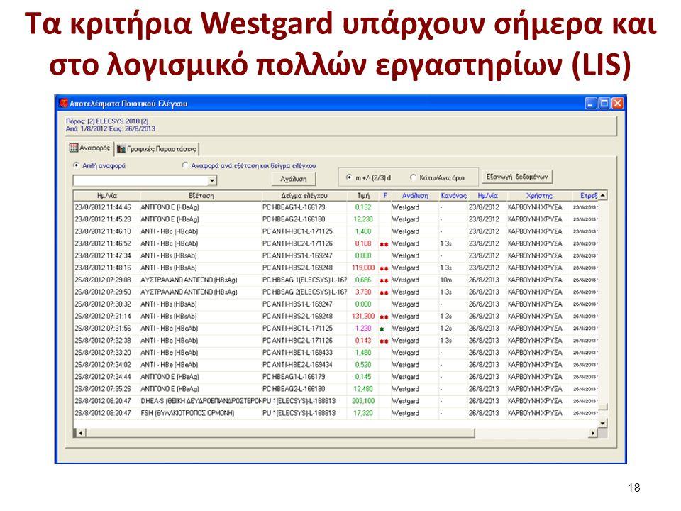 Tα κριτήρια Westgard υπάρχουν σήμερα και στο λογισμικό πολλών εργαστηρίων (LIS) 18