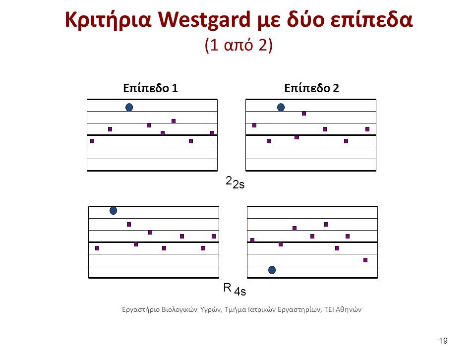 R 2 2s2s2s2s 4s4s4s4s Επίπεδο 1Επίπεδο 2 Κριτήρια Westgard με δύο επίπεδα (1 από 2) 19 Εργαστήριο Βιολογικών Υγρών, Τμήμα Ιατρικών Εργαστηρίων, ΤΕΙ Αθηνών