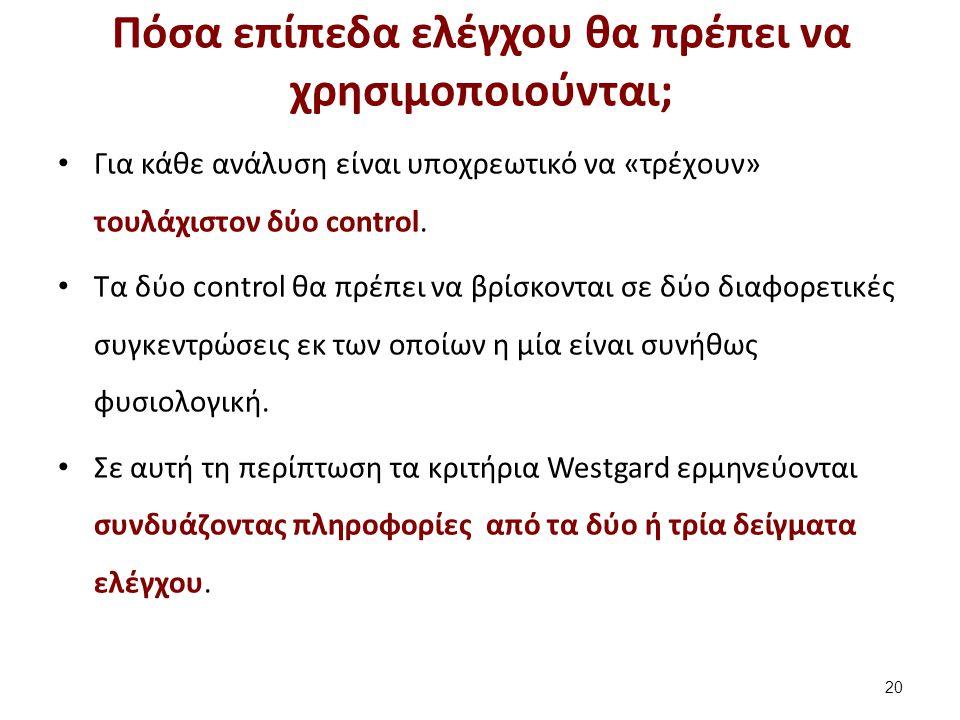 Πόσα επίπεδα ελέγχου θα πρέπει να χρησιμοποιούνται; Για κάθε ανάλυση είναι υποχρεωτικό να «τρέχουν» τουλάχιστον δύο control.