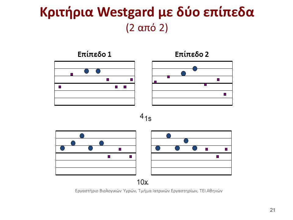 10x 4 1s Επίπεδο 1Επίπεδο 2 Κριτήρια Westgard με δύο επίπεδα (2 από 2) 21 Εργαστήριο Βιολογικών Υγρών, Τμήμα Ιατρικών Εργαστηρίων, ΤΕΙ Αθηνών