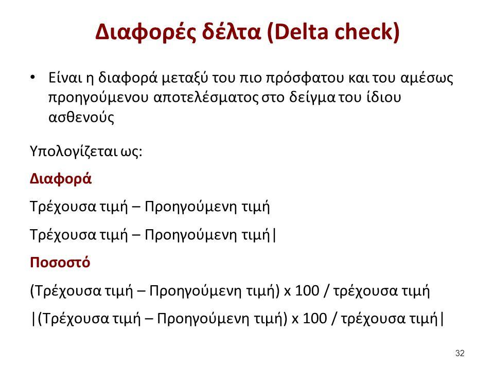 Διαφορές δέλτα (Delta check) 32 Υπολογίζεται ως: Διαφορά Τρέχουσα τιμή – Προηγούμενη τιμή Τρέχουσα τιμή – Προηγούμενη τιμή| Ποσοστό (Τρέχουσα τιμή – Προηγούμενη τιμή) x 100 / τρέχουσα τιμή |(Τρέχουσα τιμή – Προηγούμενη τιμή) x 100 / τρέχουσα τιμή| Είναι η διαφορά μεταξύ του πιο πρόσφατου και του αμέσως προηγούμενου αποτελέσματος στο δείγμα του ίδιου ασθενούς