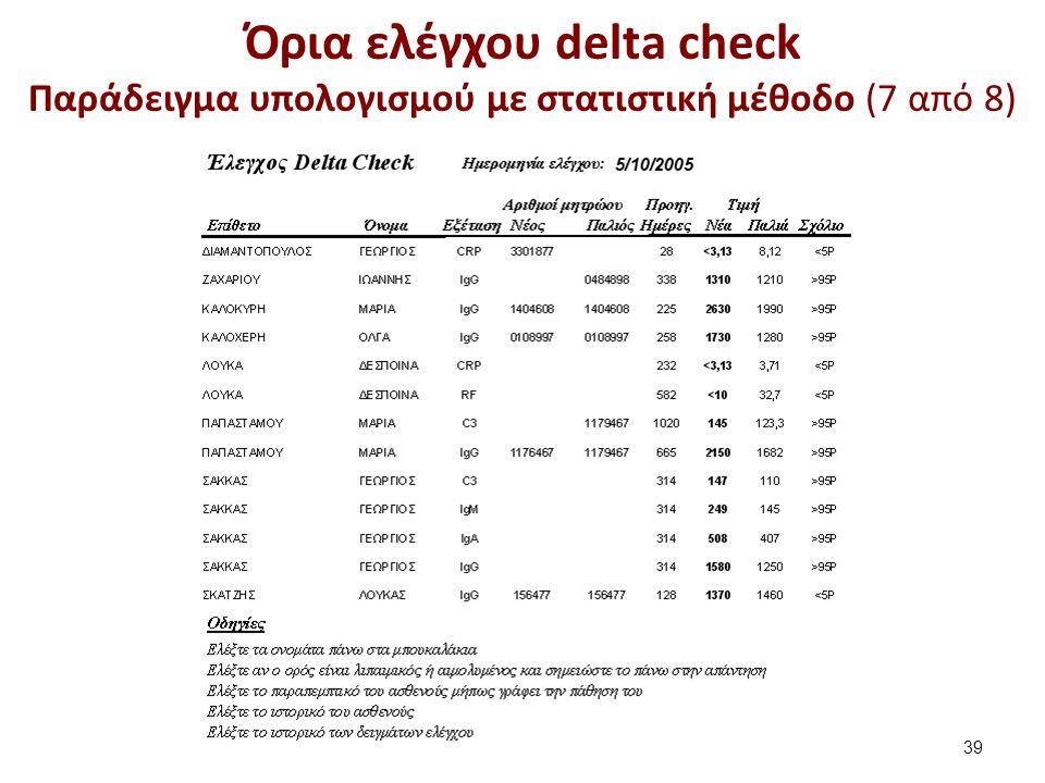 Όρια ελέγχου delta check Παράδειγμα υπολογισμού με στατιστική μέθοδο (7 από 8) 39